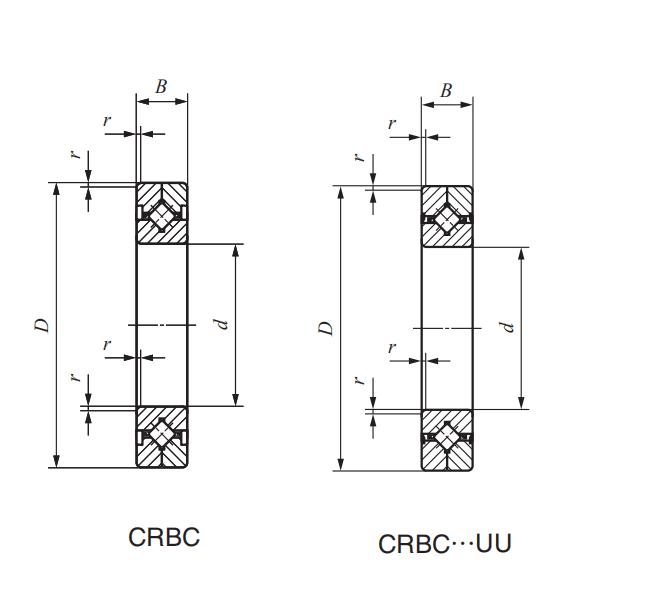 CRBC交叉滚子轴承尺寸图